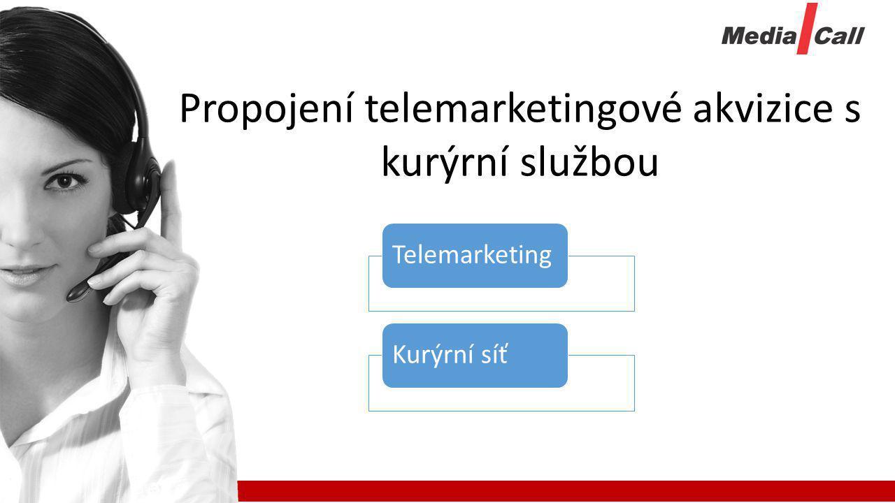 Propojení telemarketingové akvizice s kurýrní službou TelemarketingKurýrní síť