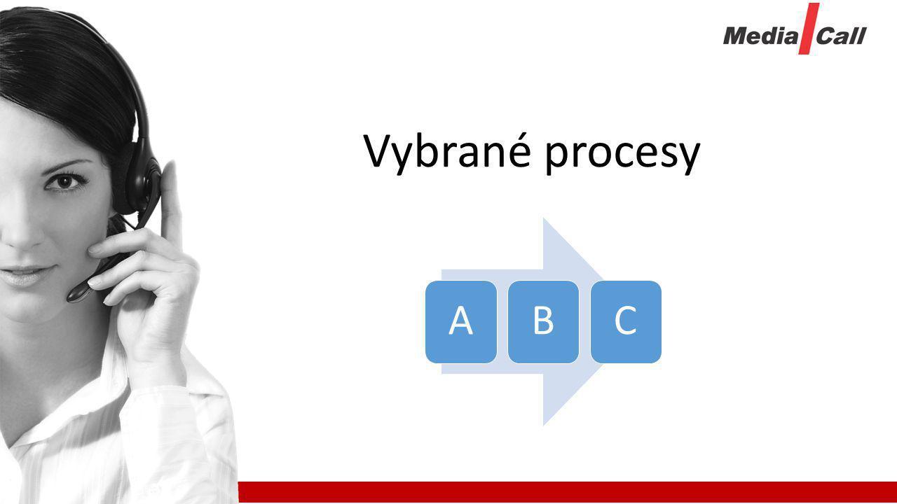 Vybrané procesy ABC