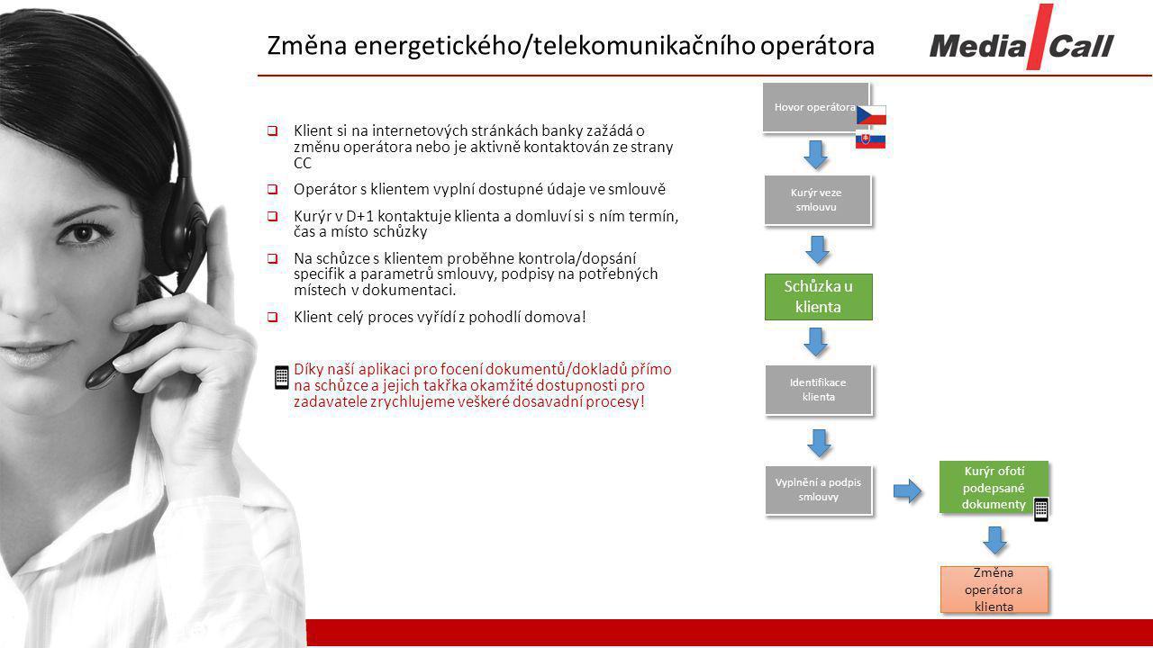 Změna energetického/telekomunikačního operátora  Klient si na internetových stránkách banky zažádá o změnu operátora nebo je aktivně kontaktován ze s