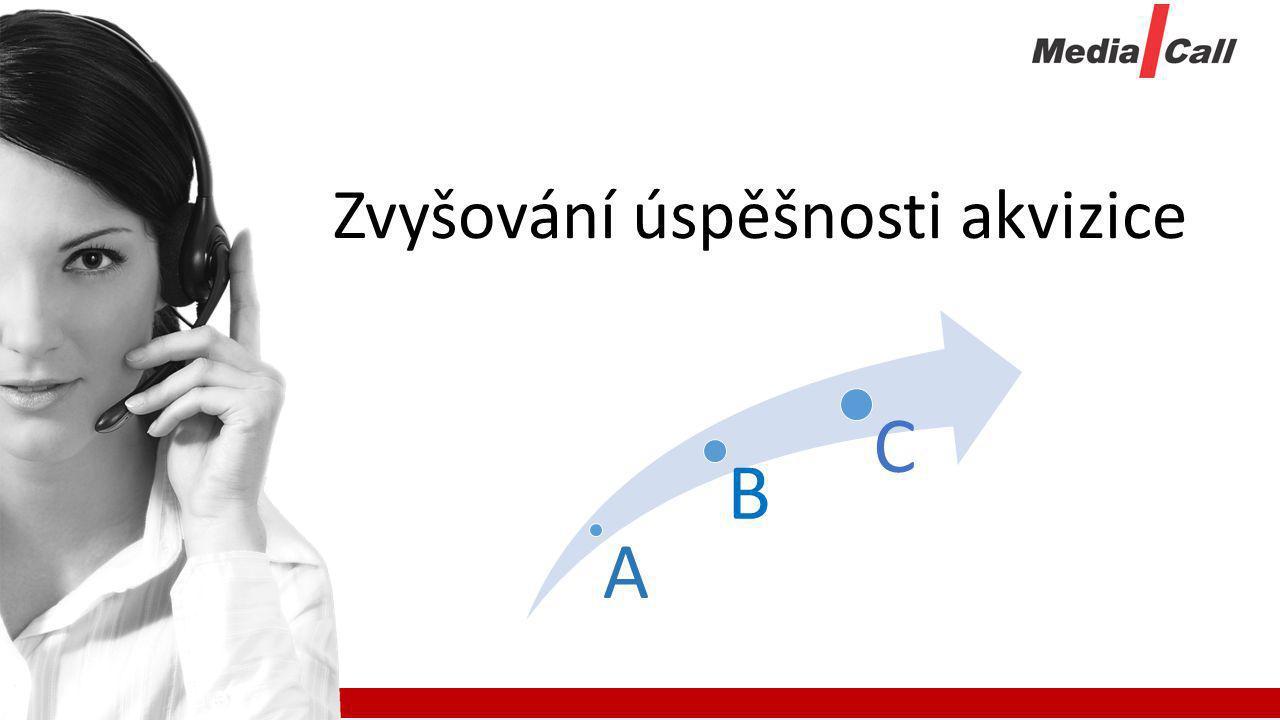 Zvyšování úspěšnosti akvizice A B C