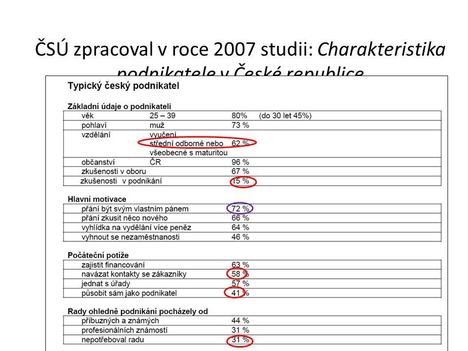 ČSÚ zpracoval v roce 2007 studii: Charakteristika podnikatele v České republice