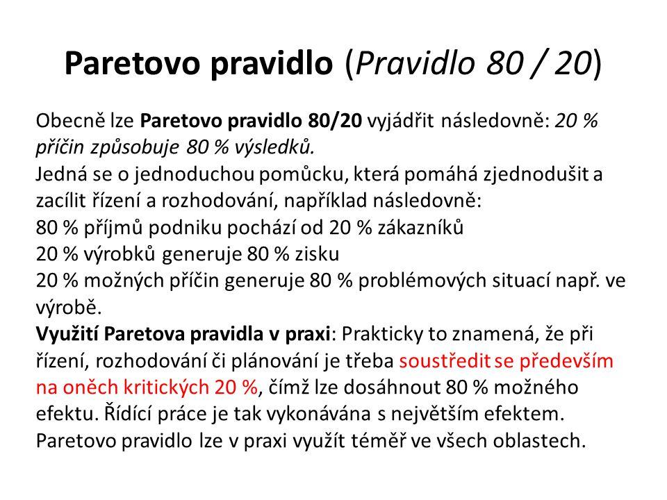 Paretovo pravidlo (Pravidlo 80 / 20) Obecně lze Paretovo pravidlo 80/20 vyjádřit následovně: 20 % příčin způsobuje 80 % výsledků. Jedná se o jednoduch