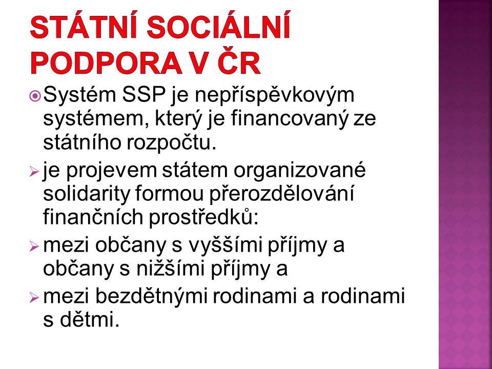  Systém SSP je nepříspěvkovým systémem, který je financovaný ze státního rozpočtu.  je projevem státem organizované solidarity formou přerozdělování