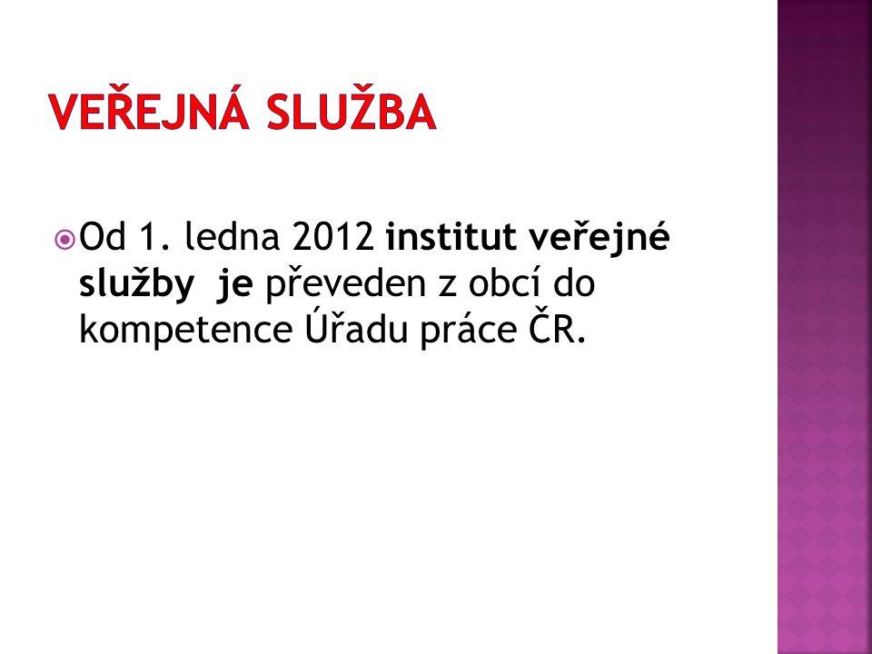  Od 1. ledna 2012 institut veřejné služby je převeden z obcí do kompetence Úřadu práce ČR.