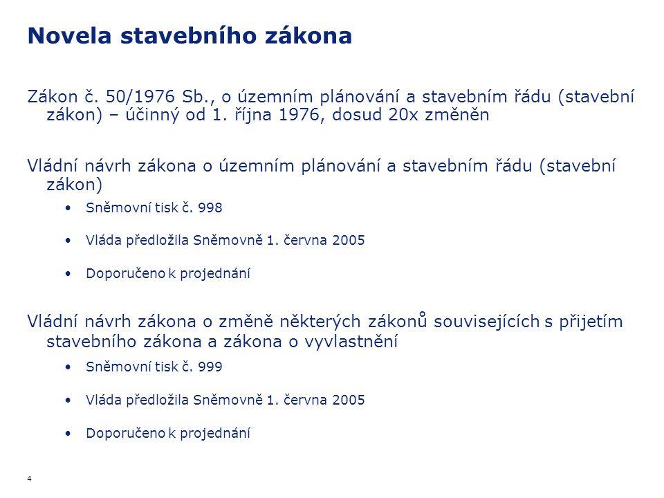 4 Zákon č. 50/1976 Sb., o územním plánování a stavebním řádu (stavební zákon) – účinný od 1.