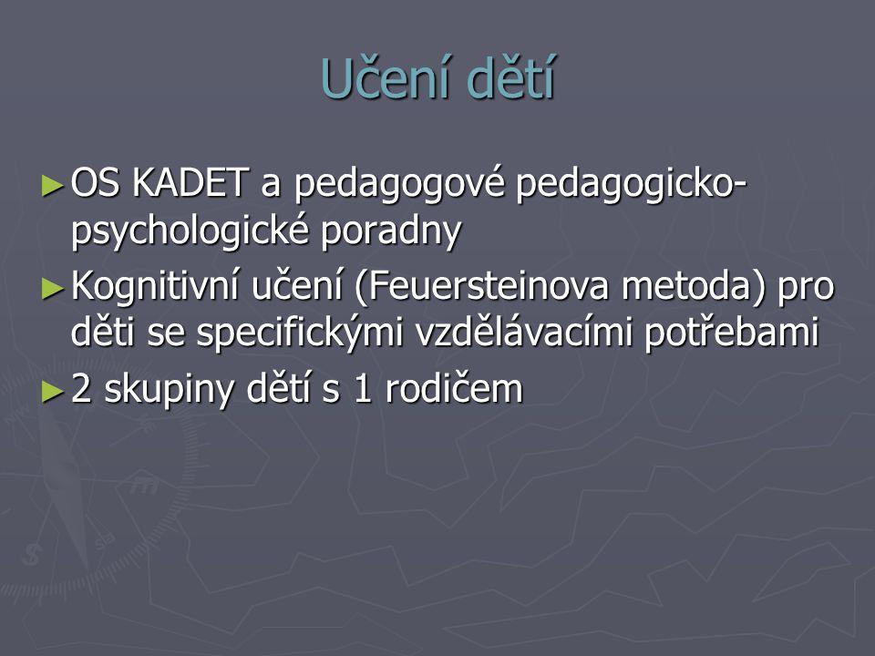 Učení dětí ► OS KADET a pedagogové pedagogicko- psychologické poradny ► Kognitivní učení (Feuersteinova metoda) pro děti se specifickými vzdělávacími