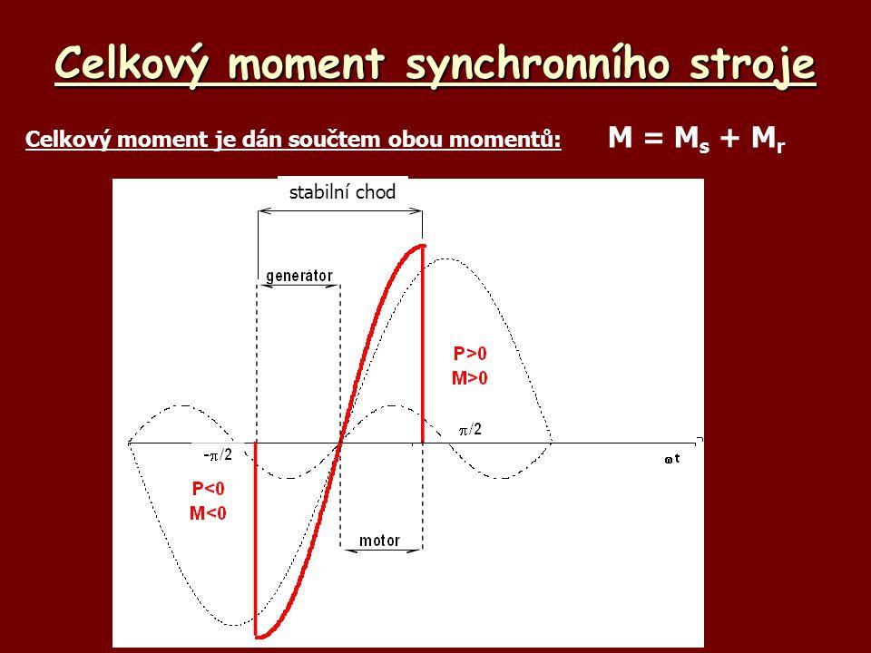 Celkový moment synchronního stroje Celkový moment je dán součtem obou momentů: M = M s + M r stabilní chod