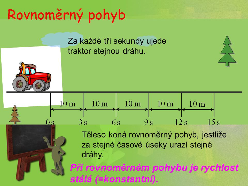 Rovnoměrný pohyb Za každé tři sekundy ujede traktor stejnou dráhu. Těleso koná rovnoměrný pohyb, jestliže za stejné časové úseky urazí stejné dráhy. P