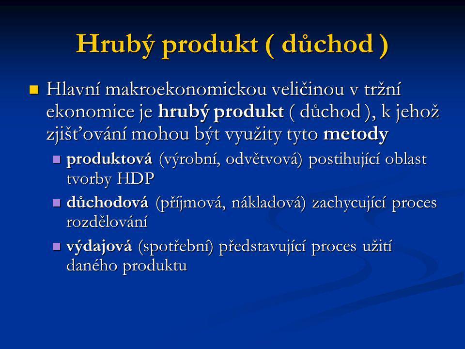 Hrubý produkt ( důchod ) Hlavní makroekonomickou veličinou v tržní ekonomice je hrubý produkt ( důchod ), k jehož zjišťování mohou být využity tyto me