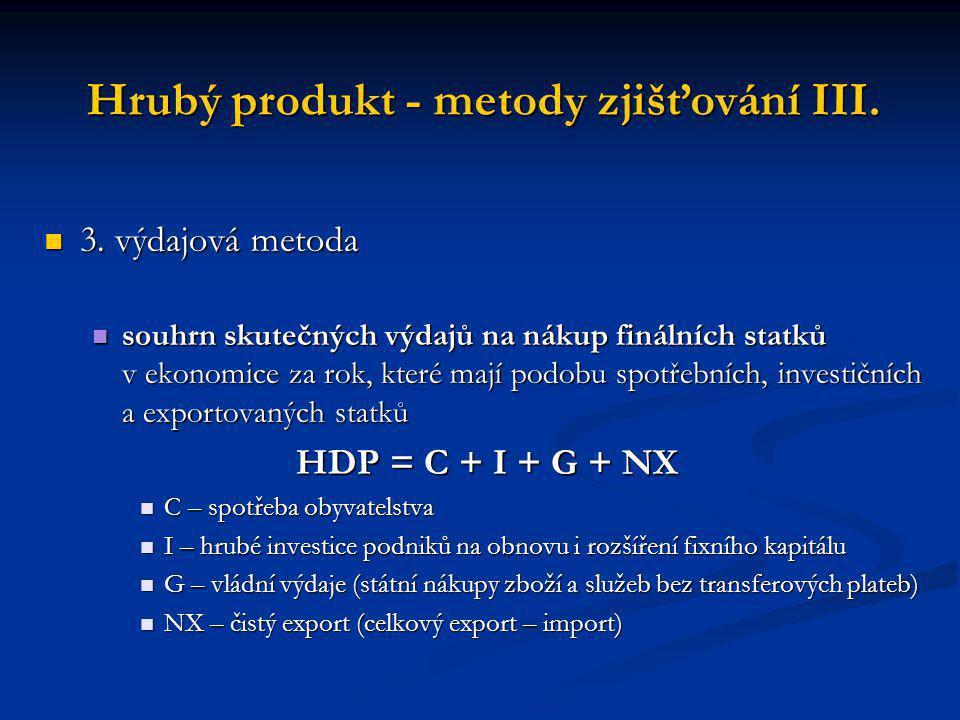 Hrubý produkt - metody zjišťování III. 3. výdajová metoda 3. výdajová metoda souhrn skutečných výdajů na nákup finálních statků v ekonomice za rok, kt