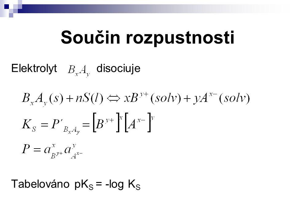 Součin rozpustnosti Elektrolyt disociuje Tabelováno pK S = -log K S