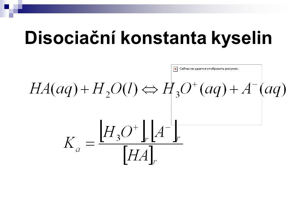 Disociační konstanta kyselin