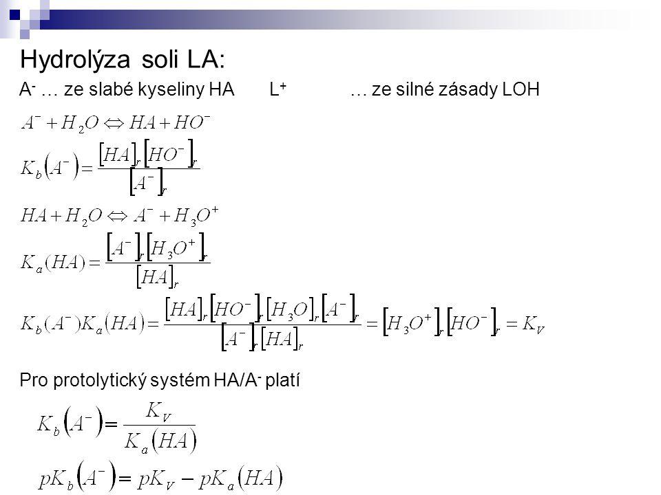 Hydrolýza soli LA: A - … ze slabé kyseliny HA L + … ze silné zásady LOH Pro protolytický systém HA/A - platí