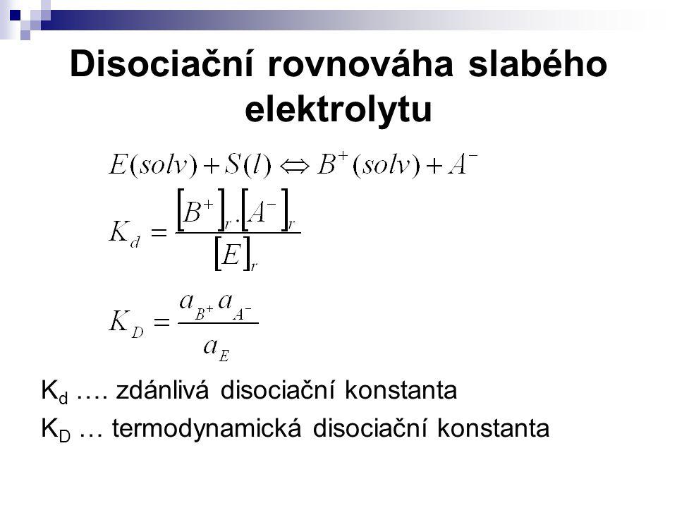 Disociační rovnováha slabého elektrolytu K d …. zdánlivá disociační konstanta K D … termodynamická disociační konstanta