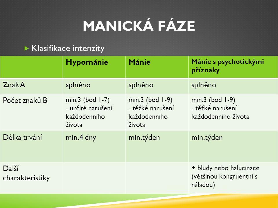 MANICKÁ FÁZE  Klasifikace intenzity HypománieMánie Mánie s psychotickými příznaky Znak Asplněno Počet znaků B min.3 (bod 1-7) - určité narušení každo