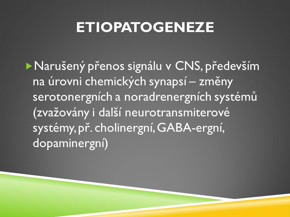 ETIOPATOGENEZE  Narušený přenos signálu v CNS, především na úrovni chemických synapsí – změny serotonergních a noradrenergních systémů (zvažovány i d