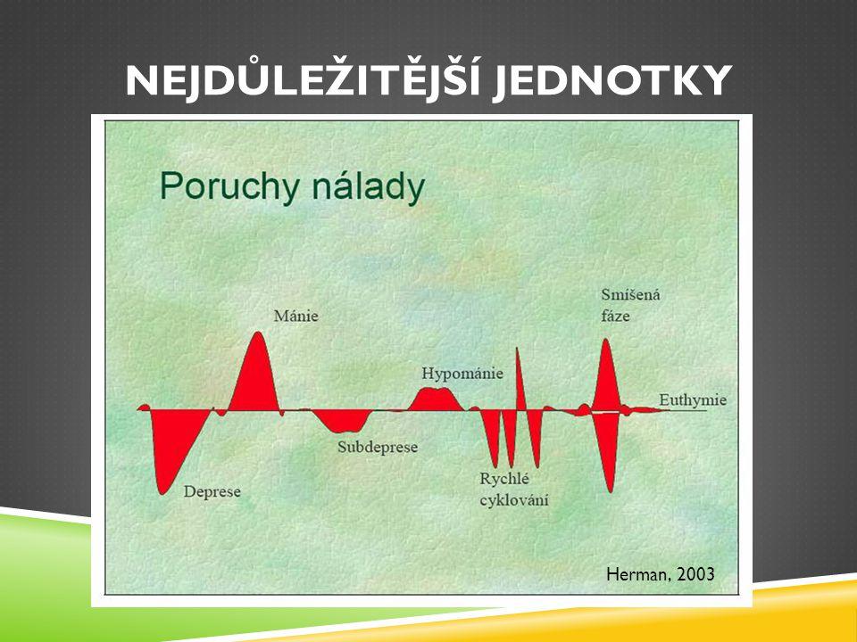 NEJDŮLEŽITĚJŠÍ JEDNOTKY Herman, 2003