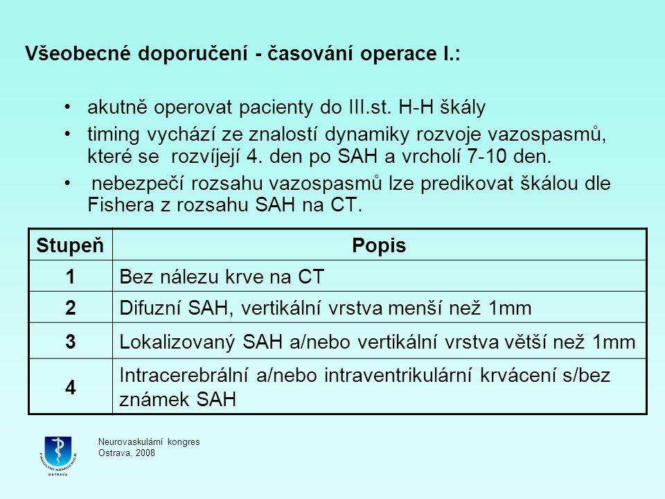 Všeobecné doporučení - časování operace I.: akutně operovat pacienty do III.st. H-H škály timing vychází ze znalostí dynamiky rozvoje vazospasmů, kter