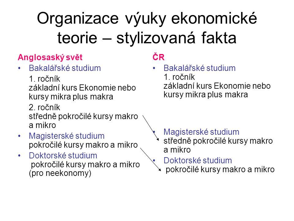 Organizace výuky ekonomické teorie – stylizovaná fakta Anglosaský svět Bakalářské studium 1. ročník základní kurs Ekonomie nebo kursy mikra plus makra