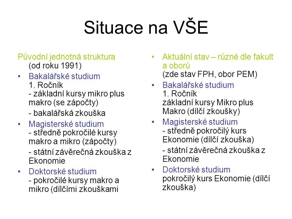 Situace na VŠE Původní jednotná struktura (od roku 1991) Bakalářské studium 1. Ročník - základní kursy mikro plus makro (se zápočty) - bakalářská zkou