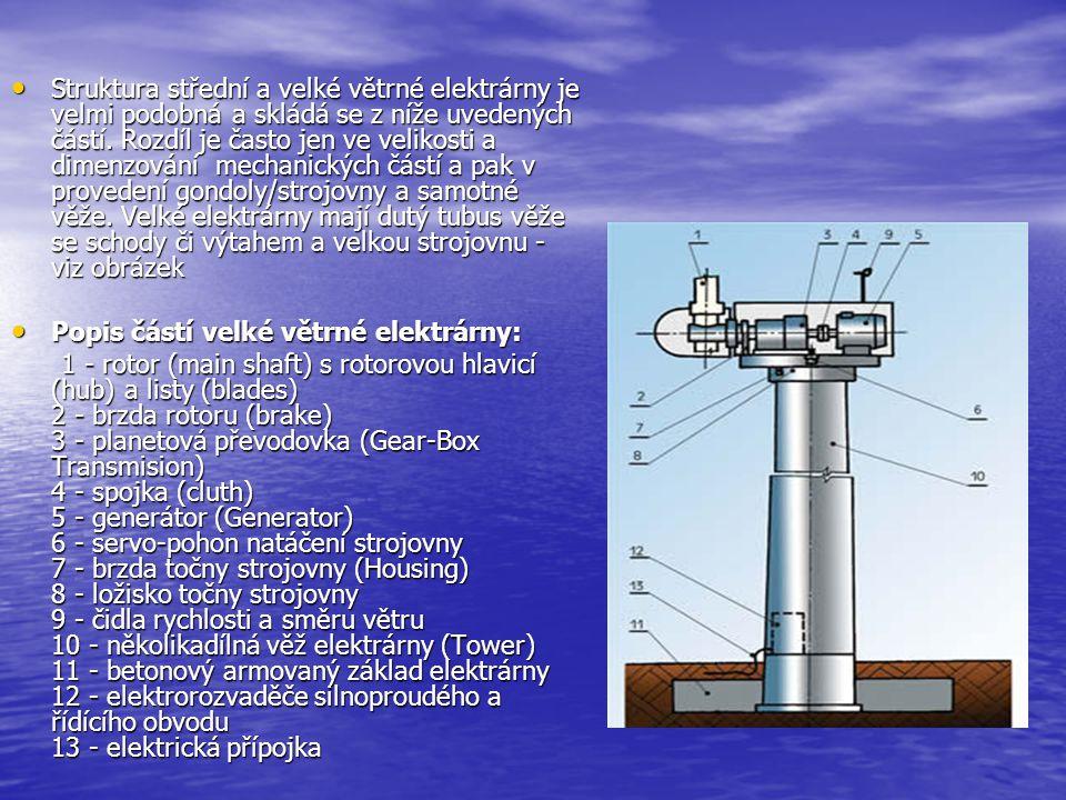 Struktura střední a velké větrné elektrárny je velmi podobná a skládá se z níže uvedených částí. Rozdíl je často jen ve velikosti a dimenzování mechan