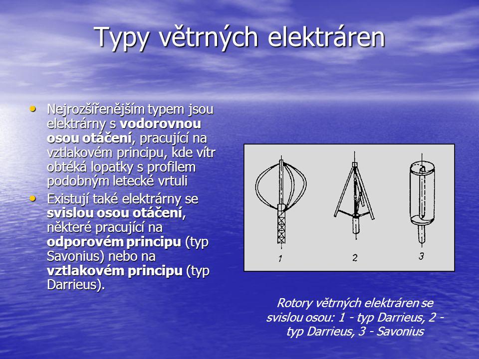 Typy větrných elektráren Nejrozšířenějším typem jsou elektrárny s vodorovnou osou otáčení, pracující na vztlakovém principu, kde vítr obtéká lopatky s