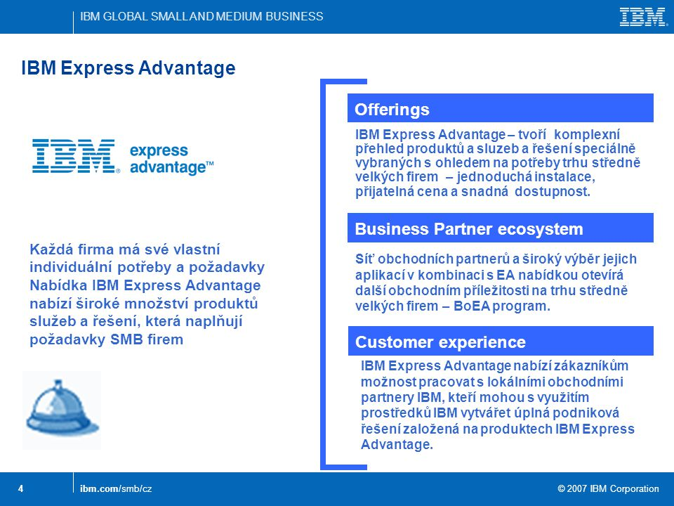 IBM GLOBAL SMALL AND MEDIUM BUSINESS © 2007 IBM Corporation 4ibm.com/smb/cz IBM Express Advantage Offerings IBM Express Advantage – tvoří komplexní př