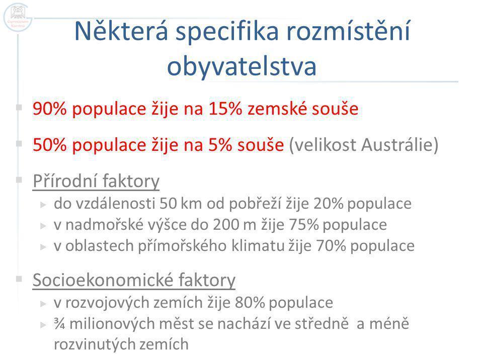 Některá specifika rozmístění obyvatelstva  90% populace žije na 15% zemské souše  50% populace žije na 5% souše (velikost Austrálie)  Přírodní fakt