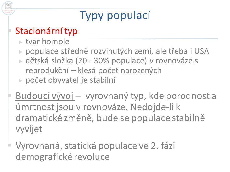 Typy populací  Stacionární typ  tvar homole  populace středně rozvinutých zemí, ale třeba i USA  dětská složka (20 - 30% populace) v rovnováze s r