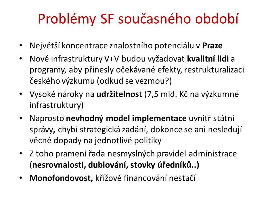 Problémy SF současného období Největší koncentrace znalostního potenciálu v Praze Nové infrastruktury V+V budou vyžadovat kvalitní lidi a programy, aby přinesly očekávané efekty, restrukturalizaci českého výzkumu (odkud se vezmou ) Vysoké nároky na udržitelnost (7,5 mld.