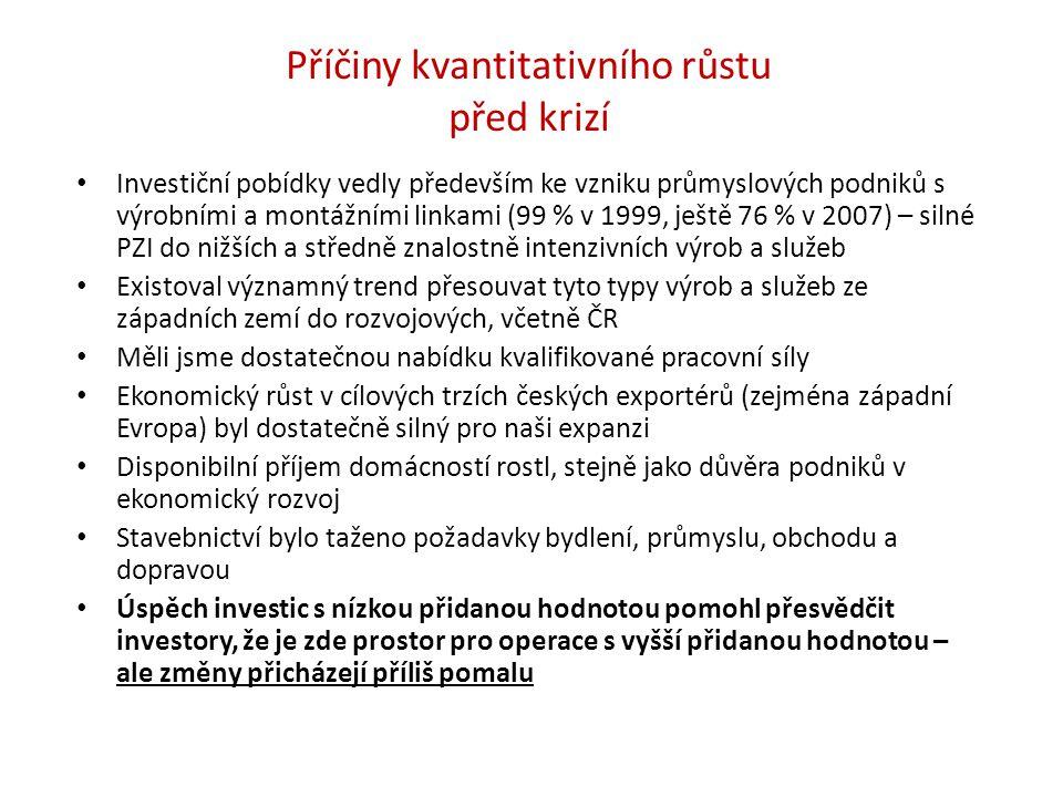 Jaké příští trendy budou formovat tvář české ekonomiky.