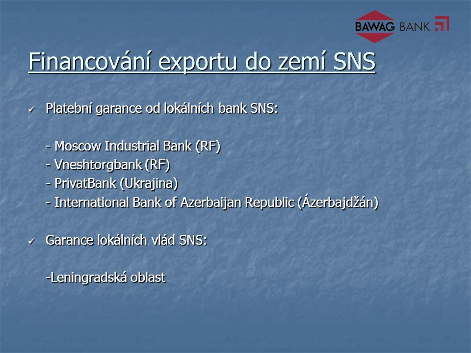 Financování exportu do zemí SNS Platební garance od lokálních bank SNS: Platební garance od lokálních bank SNS: - Moscow Industrial Bank (RF) - Vneshtorgbank (RF) - PrivatBank (Ukrajina) - International Bank of Azerbaijan Republic (Ázerbajdžán) Garance lokálních vlád SNS: Garance lokálních vlád SNS: -Leningradská oblast