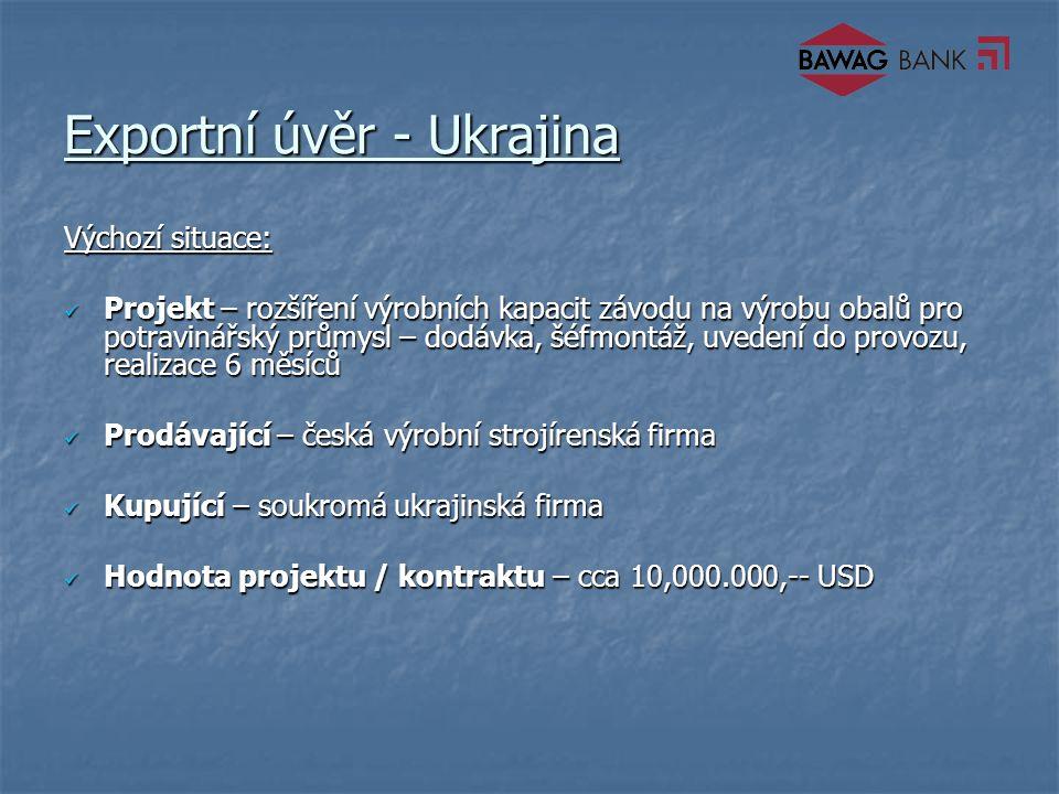 Exportní úvěr - Ukrajina Výchozí situace: Projekt – rozšíření výrobních kapacit závodu na výrobu obalů pro potravinářský průmysl – dodávka, šéfmontáž, uvedení do provozu, realizace 6 měsíců Projekt – rozšíření výrobních kapacit závodu na výrobu obalů pro potravinářský průmysl – dodávka, šéfmontáž, uvedení do provozu, realizace 6 měsíců Prodávající – česká výrobní strojírenská firma Prodávající – česká výrobní strojírenská firma Kupující – soukromá ukrajinská firma Kupující – soukromá ukrajinská firma Hodnota projektu / kontraktu – cca 10,000.000,-- USD Hodnota projektu / kontraktu – cca 10,000.000,-- USD