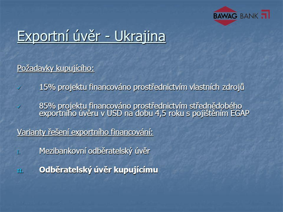 Exportní úvěr - Ukrajina Požadavky kupujícího: 15% projektu financováno prostřednictvím vlastních zdrojů 15% projektu financováno prostřednictvím vlastních zdrojů 85% projektu financováno prostřednictvím střednědobého exportního úvěru v USD na dobu 4,5 roku s pojištěním EGAP 85% projektu financováno prostřednictvím střednědobého exportního úvěru v USD na dobu 4,5 roku s pojištěním EGAP Varianty řešení exportního financování: I.