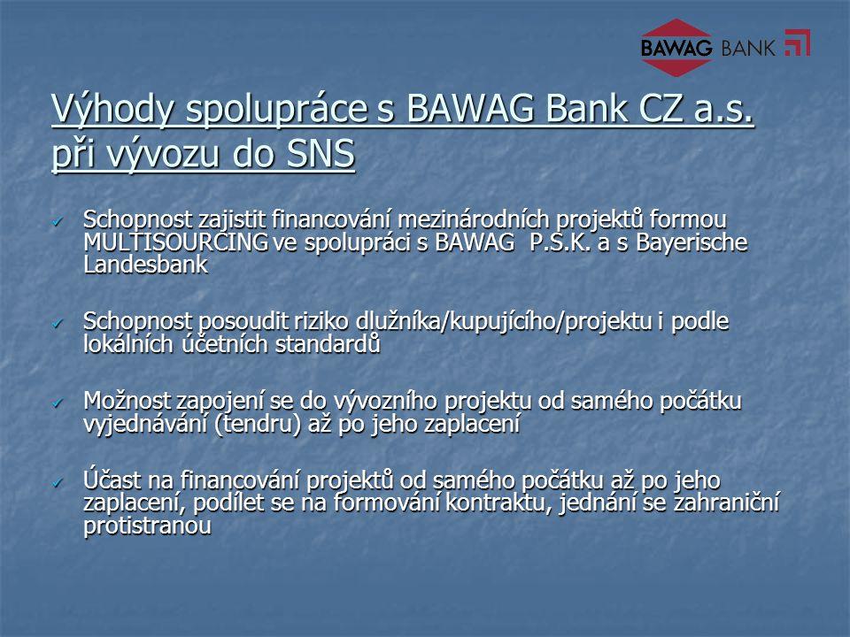 Výhody spolupráce s BAWAG Bank CZ a.s.
