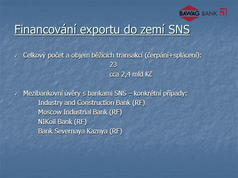 Financování exportu do zemí SNS Celkový počet a objem běžících transakcí (čerpání+splácení): Celkový počet a objem běžících transakcí (čerpání+splácení):23 cca 2,4 mld Kč Mezibankovní úvěry s bankami SNS – konkrétní případy: Mezibankovní úvěry s bankami SNS – konkrétní případy: Industry and Construction Bank (RF) Moscow Industrial Bank (RF) NIKoil Bank (RF) Bank Severnaya Kaznya (RF)