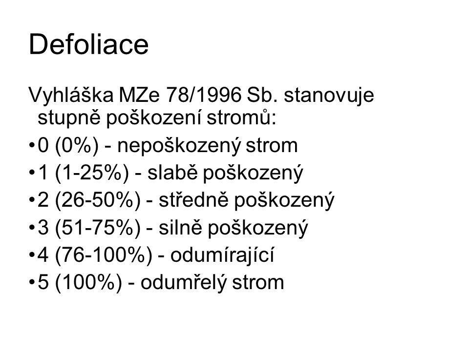 Defoliace Vyhláška MZe 78/1996 Sb.