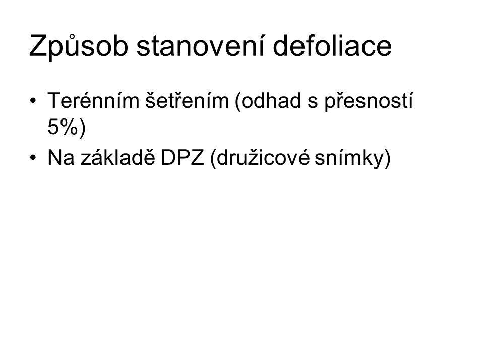 Způsob stanovení defoliace Terénním šetřením (odhad s přesností 5%) Na základě DPZ (družicové snímky)