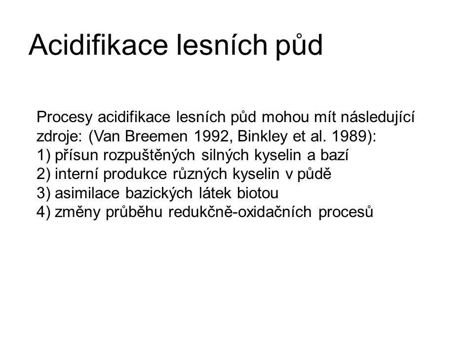 Procesy acidifikace lesních půd mohou mít následující zdroje: (Van Breemen 1992, Binkley et al.