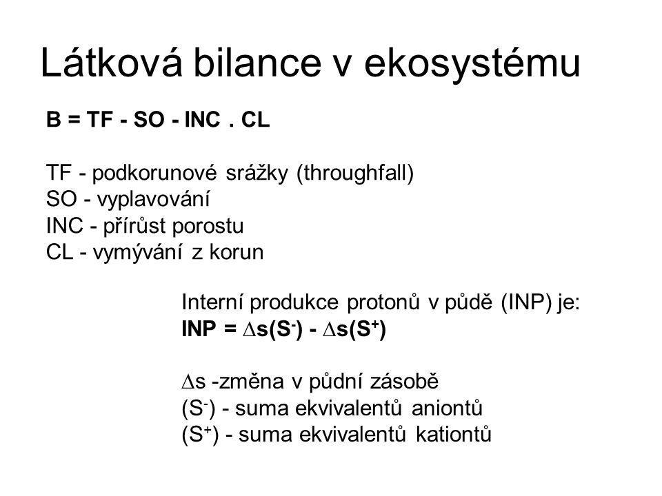 Látková bilance v ekosystému B = TF - SO - INC.