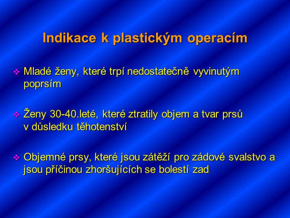 Indikace k plastickým operacím  Mladé ženy, které trpí nedostatečně vyvinutým poprsím  Ženy 30-40.leté, které ztratily objem a tvar prsů v důsledku