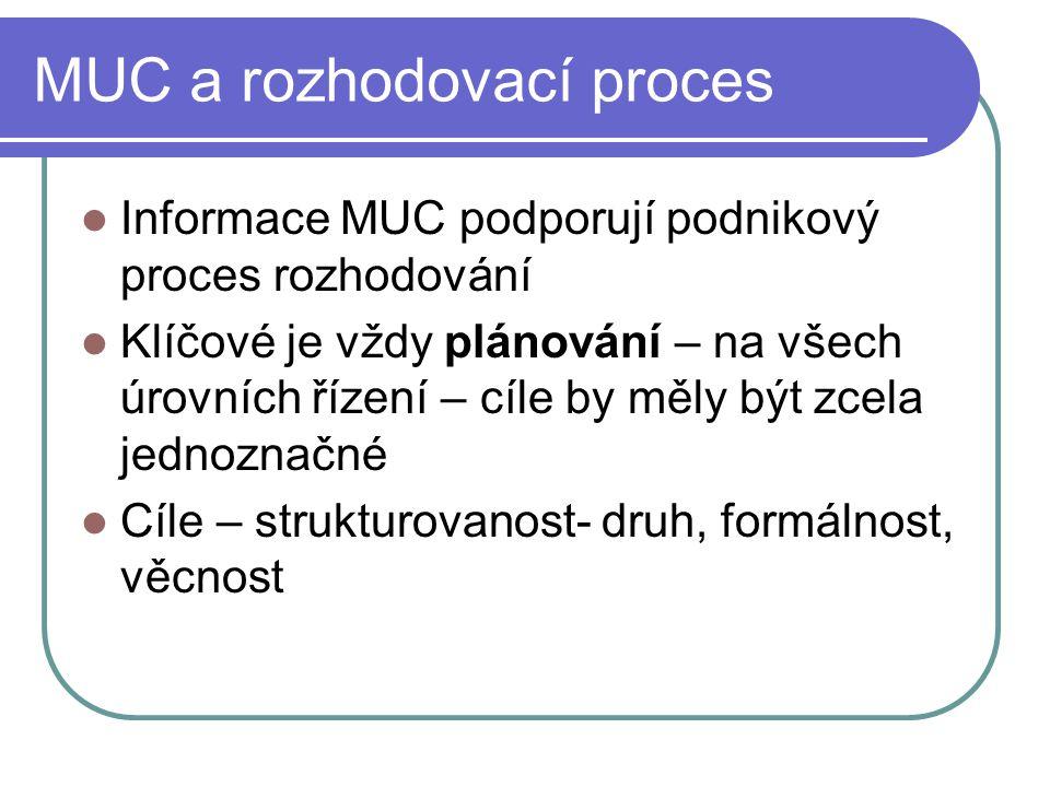 MUC a rozhodovací proces Informace MUC podporují podnikový proces rozhodování Klíčové je vždy plánování – na všech úrovních řízení – cíle by měly být