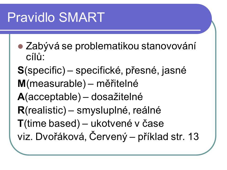 Pravidlo SMART Zabývá se problematikou stanovování cílů: S(specific) – specifické, přesné, jasné M(measurable) – měřitelné A(acceptable) – dosažitelné