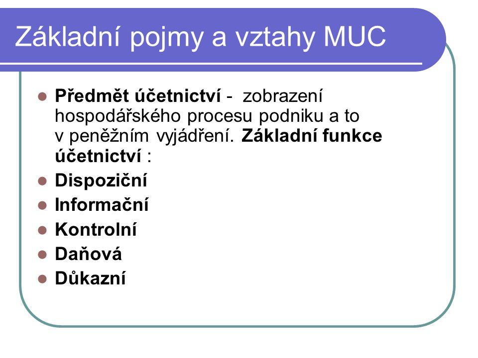 Základní pojmy a vztahy MUC Předmět účetnictví - zobrazení hospodářského procesu podniku a to v peněžním vyjádření. Základní funkce účetnictví : Dispo