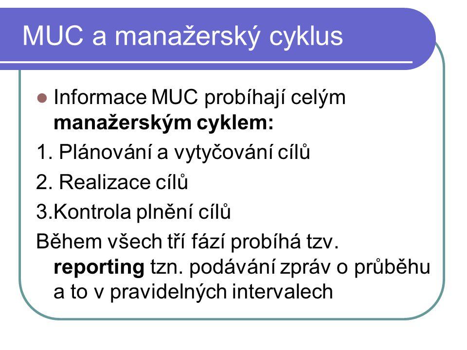 MUC a manažerský cyklus Informace MUC probíhají celým manažerským cyklem: 1. Plánování a vytyčování cílů 2. Realizace cílů 3.Kontrola plnění cílů Běhe