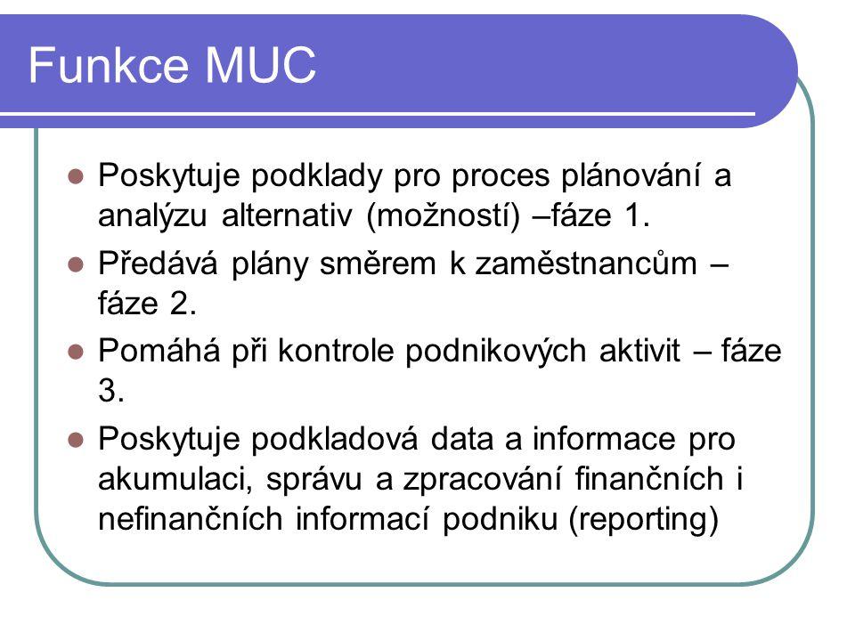 Funkce MUC Poskytuje podklady pro proces plánování a analýzu alternativ (možností) –fáze 1. Předává plány směrem k zaměstnancům – fáze 2. Pomáhá při k