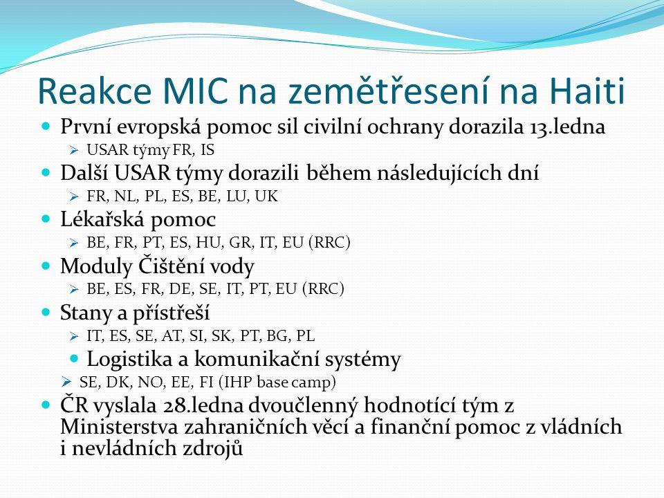 Reakce MIC na zemětřesení na Haiti První evropská pomoc sil civilní ochrany dorazila 13.ledna  USAR týmy FR, IS Další USAR týmy dorazili během následujících dní  FR, NL, PL, ES, BE, LU, UK Lékařská pomoc  BE, FR, PT, ES, HU, GR, IT, EU (RRC) Moduly Čištění vody  BE, ES, FR, DE, SE, IT, PT, EU (RRC) Stany a přístřeší  IT, ES, SE, AT, SI, SK, PT, BG, PL Logistika a komunikační systémy  SE, DK, NO, EE, FI (IHP base camp) ČR vyslala 28.ledna dvoučlenný hodnotící tým z Ministerstva zahraničních věcí a finanční pomoc z vládních i nevládních zdrojů