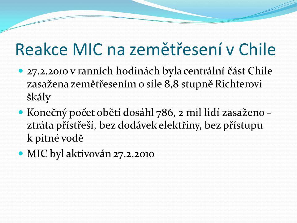Reakce MIC na zemětřesení v Chile 27.2.2010 v ranních hodinách byla centrální část Chile zasažena zemětřesením o síle 8,8 stupně Richterovi škály Konečný počet obětí dosáhl 786, 2 mil lidí zasaženo – ztráta přístřeší, bez dodávek elektřiny, bez přístupu k pitné vodě MIC byl aktivován 27.2.2010