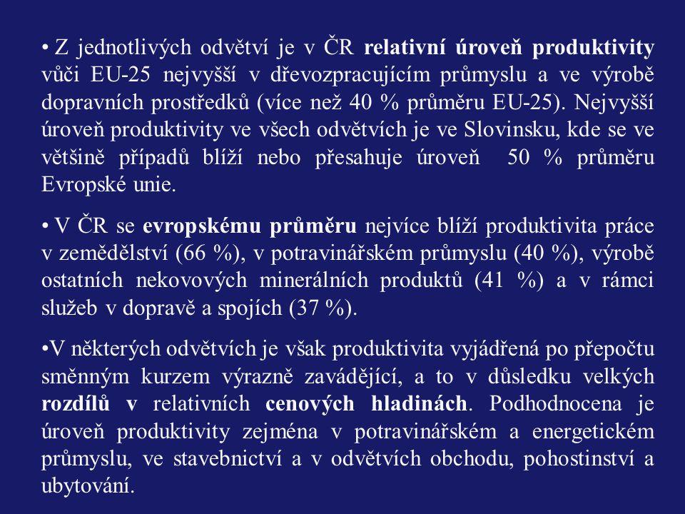 Z jednotlivých odvětví je v ČR relativní úroveň produktivity vůči EU-25 nejvyšší v dřevozpracujícím průmyslu a ve výrobě dopravních prostředků (více n