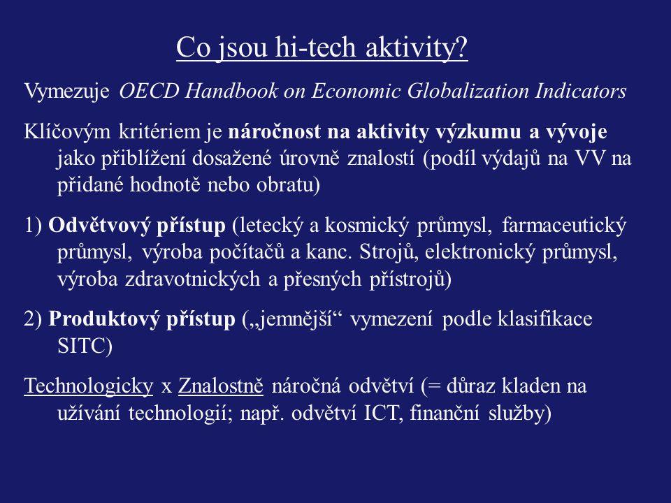 Co jsou hi-tech aktivity? Vymezuje OECD Handbook on Economic Globalization Indicators Klíčovým kritériem je náročnost na aktivity výzkumu a vývoje jak